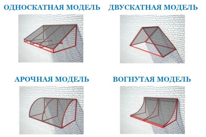 Типы козырьков: односкатный, двухскатный, арочный (купольный), вогнутый